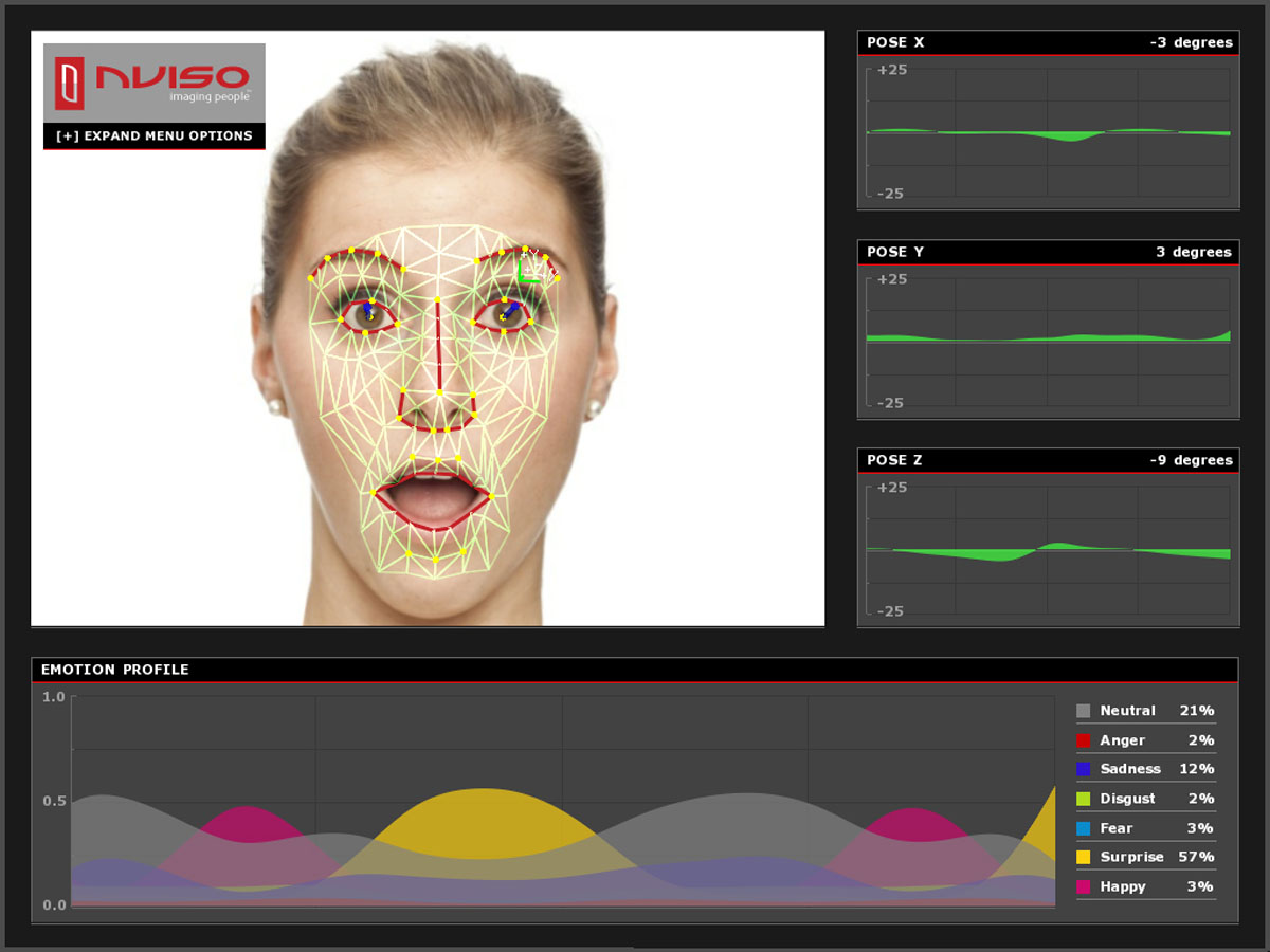 disadvantages of facial recognition software 04092001 anyone who has seen the tv show las vegas has seen facial recognition software in action in any given episode, the.