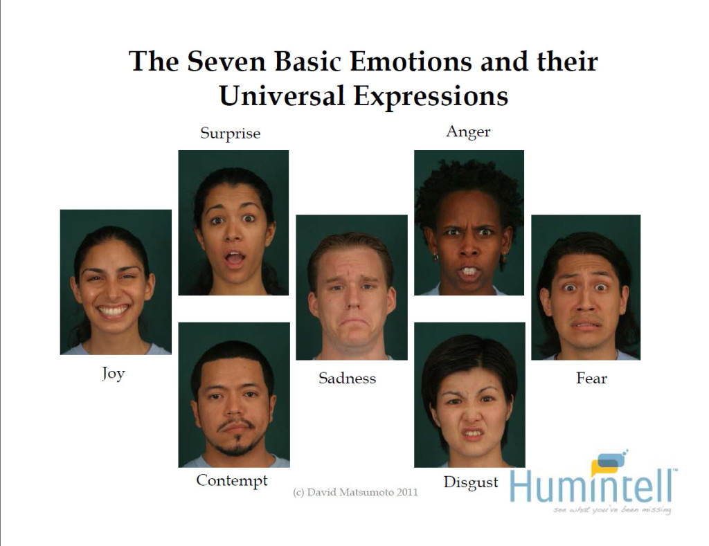 Facial Expressions are Not Universal? The study and its flaws…